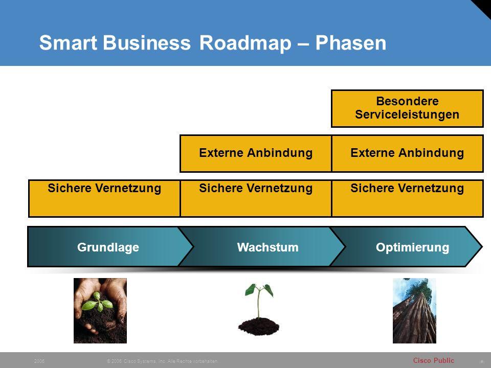# Cisco Public © 2006 Cisco Systems, Inc. Alle Rechte vorbehalten. 2006 Smart Business Roadmap – Phasen Sichere Vernetzung Besondere Serviceleistungen