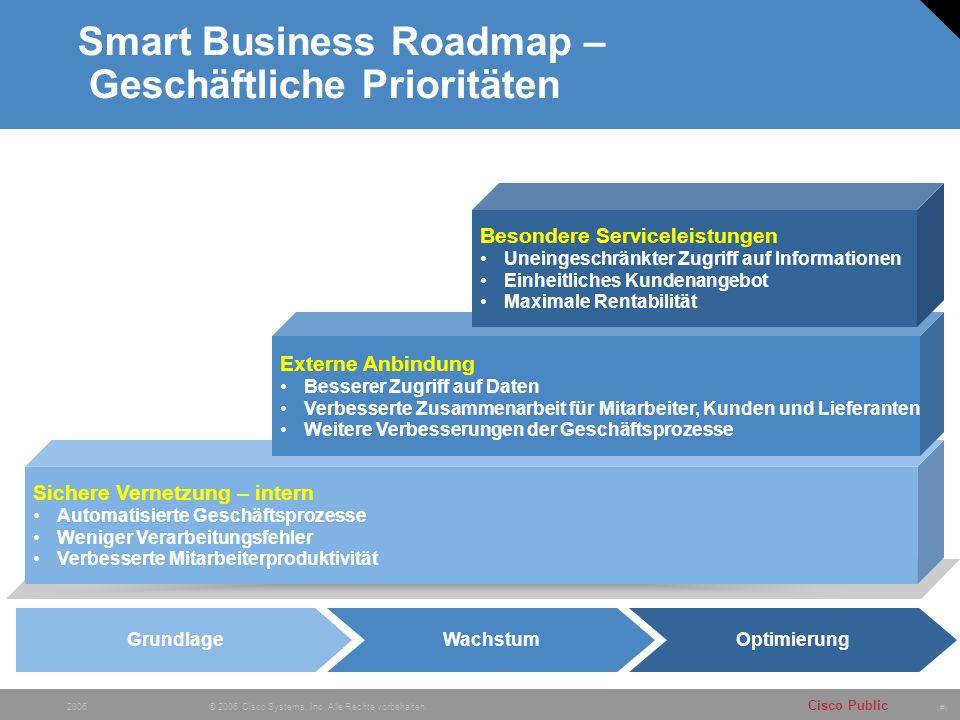 # Cisco Public © 2006 Cisco Systems, Inc. Alle Rechte vorbehalten. 2006 Wachstum Smart Business Roadmap – Geschäftliche Prioritäten GrundlageOptimieru