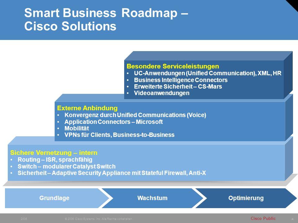 # Cisco Public © 2006 Cisco Systems, Inc. Alle Rechte vorbehalten. 2006 Smart Business Roadmap – Cisco Solutions WachstumGrundlageOptimierung Sichere