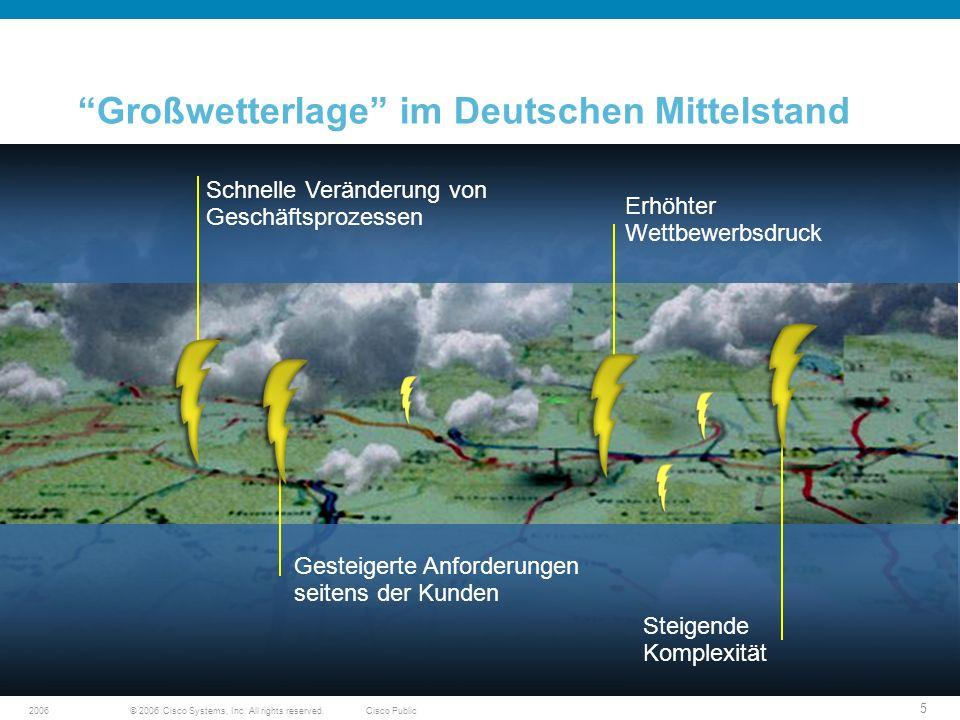 © 2006 Cisco Systems, Inc. All rights reserved.Cisco Public2006 5 Großwetterlage im Deutschen Mittelstand Gesteigerte Anforderungen seitens der Kunden