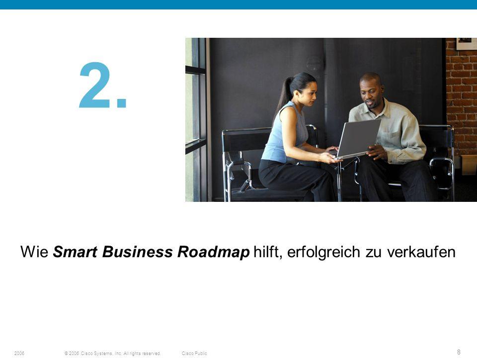 © 2006 Cisco Systems, Inc. All rights reserved.Cisco Public2006 8 2. Wie Smart Business Roadmap hilft, erfolgreich zu verkaufen