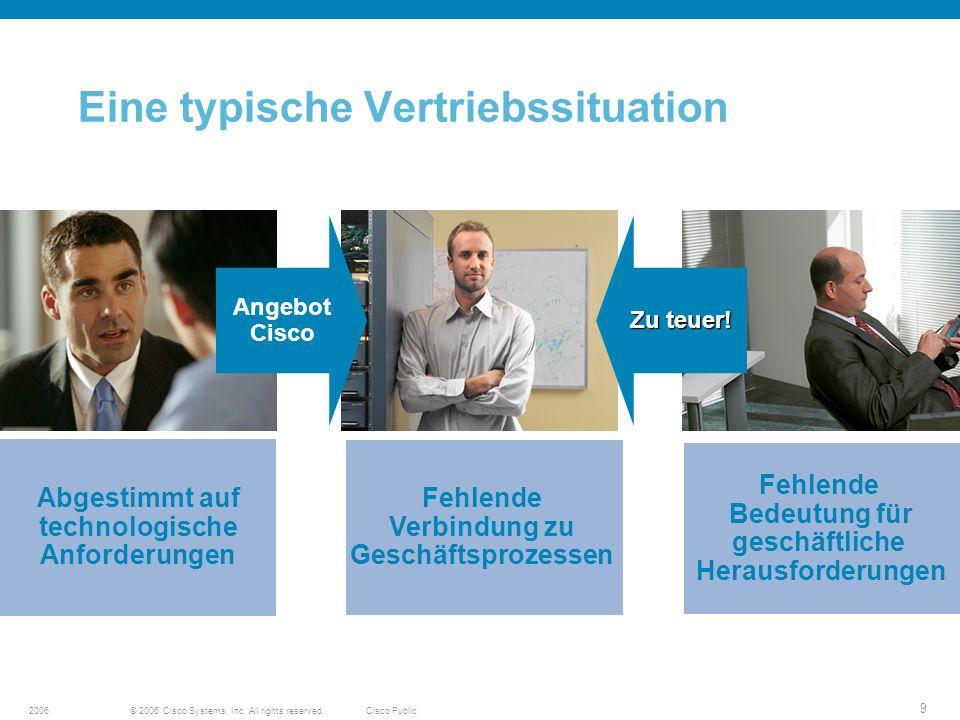 © 2006 Cisco Systems, Inc. All rights reserved.Cisco Public2006 9 Eine typische Vertriebssituation Abgestimmt auf technologische Anforderungen Fehlend