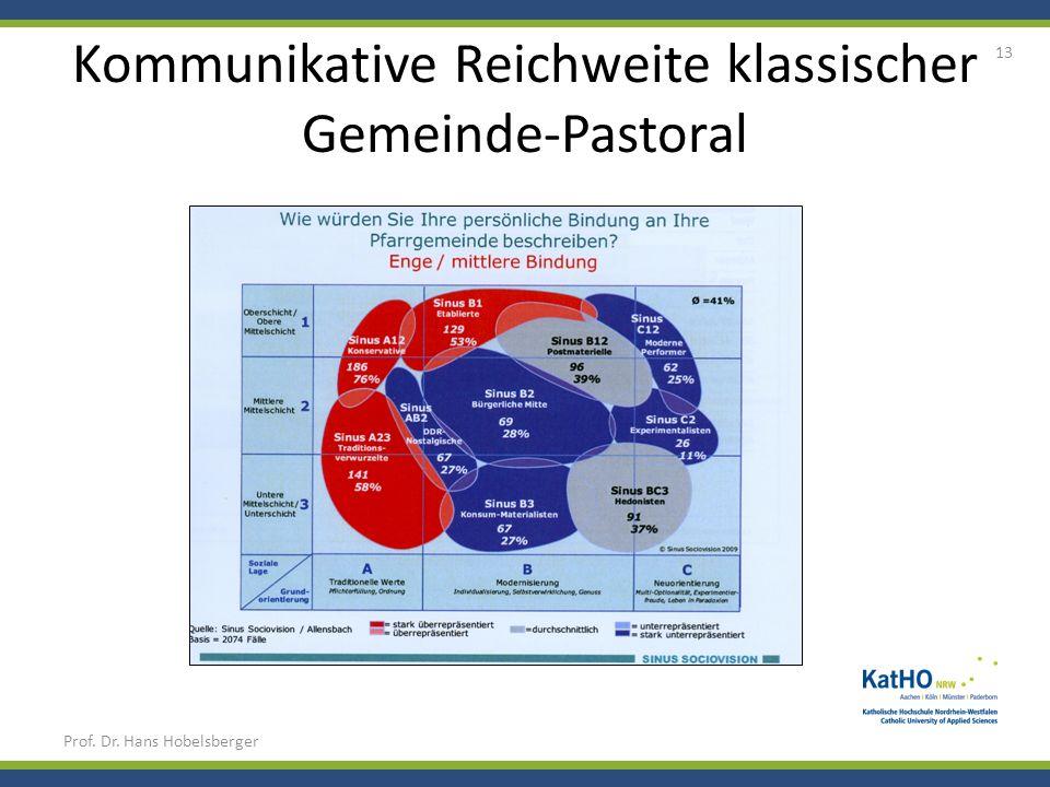 Kommunikative Reichweite klassischer Gemeinde-Pastoral Prof. Dr. Hans Hobelsberger 13
