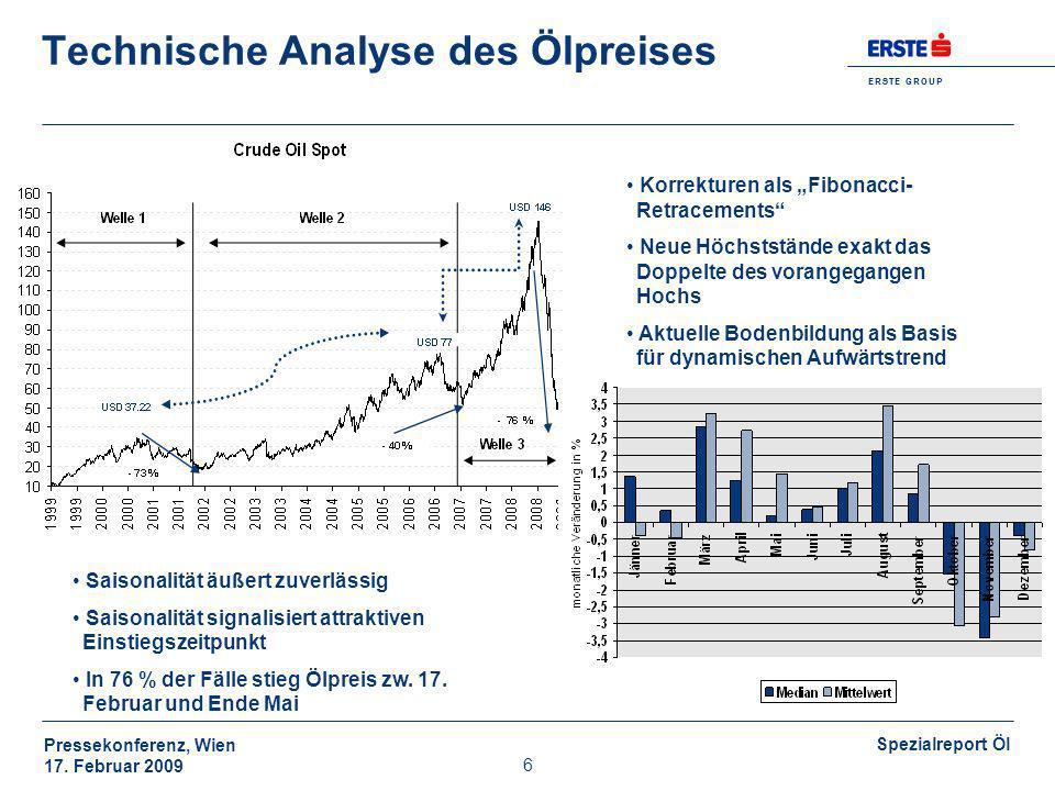 E R S T E G R O U P Pressekonferenz, Wien 17. Februar 2009 Spezialreport Öl 6 Technische Analyse des Ölpreises Saisonalität äußert zuverlässig Saisona