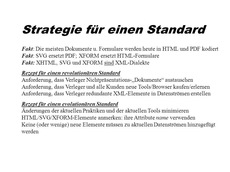 Strategie für einen Standard Fakt: Die meisten Dokumente u.