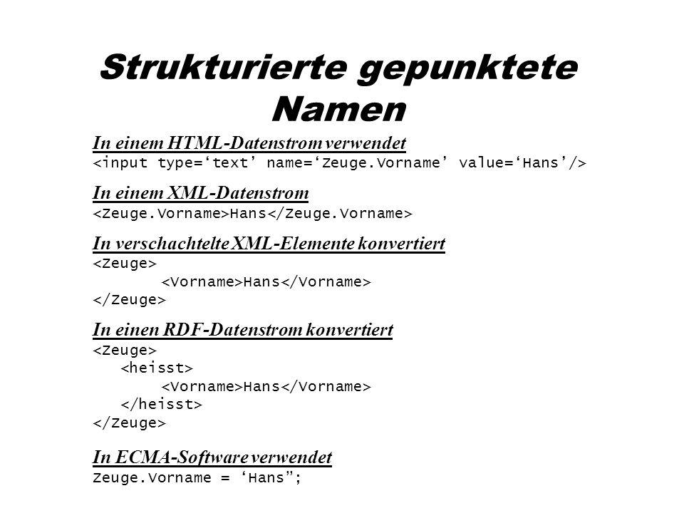 Strukturierte gepunktete Namen In einem HTML-Datenstrom verwendet In einem XML-Datenstrom Hans In verschachtelte XML-Elemente konvertiert Hans In einen RDF-Datenstrom konvertiert Hans In ECMA-Software verwendet Zeuge.Vorname = Hans;