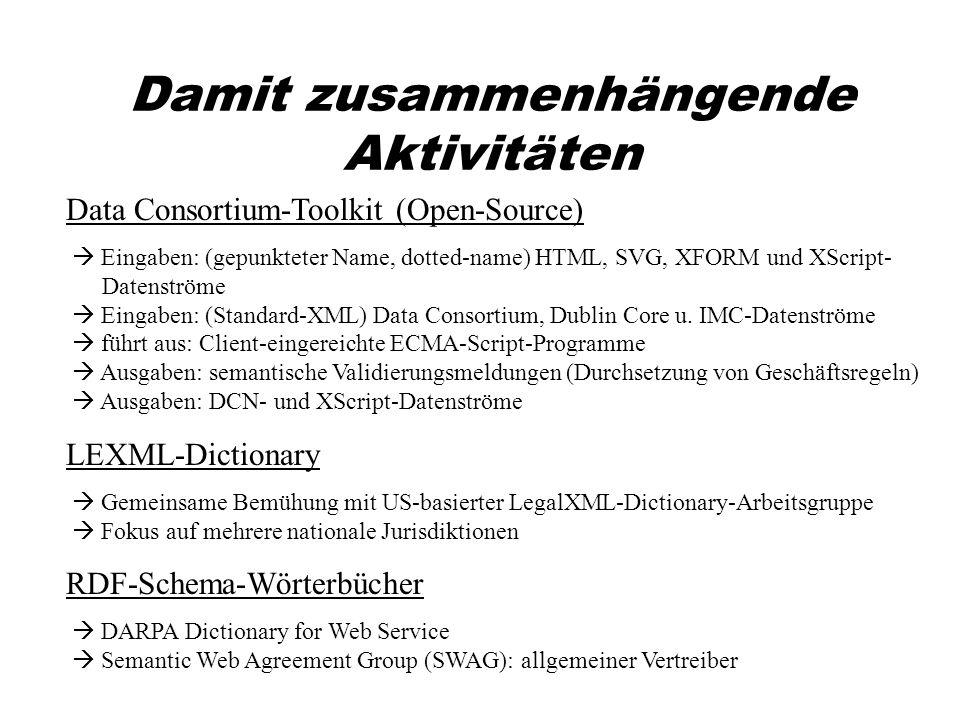 Damit zusammenhängende Aktivitäten Data Consortium-Toolkit (Open-Source) Eingaben: (gepunkteter Name, dotted-name) HTML, SVG, XFORM und XScript- Datenströme Eingaben: (Standard-XML) Data Consortium, Dublin Core u.