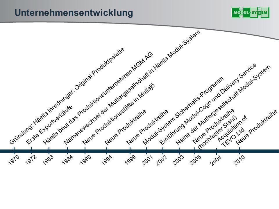 Unternehmensentwicklung 19701983 1984 1990199419992001 2003 2005 Gründung: Håells Inredningar: Original Produktpalette Håells baut das Produktionsunte