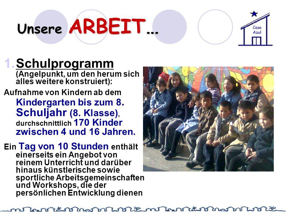 Unsere ARBEIT… 1.Schulprogramm (Angelpunkt, um den herum sich alles weitere konstruiert): Aufnahme von Kindern ab dem Kindergarten bis zum 8. Schuljah