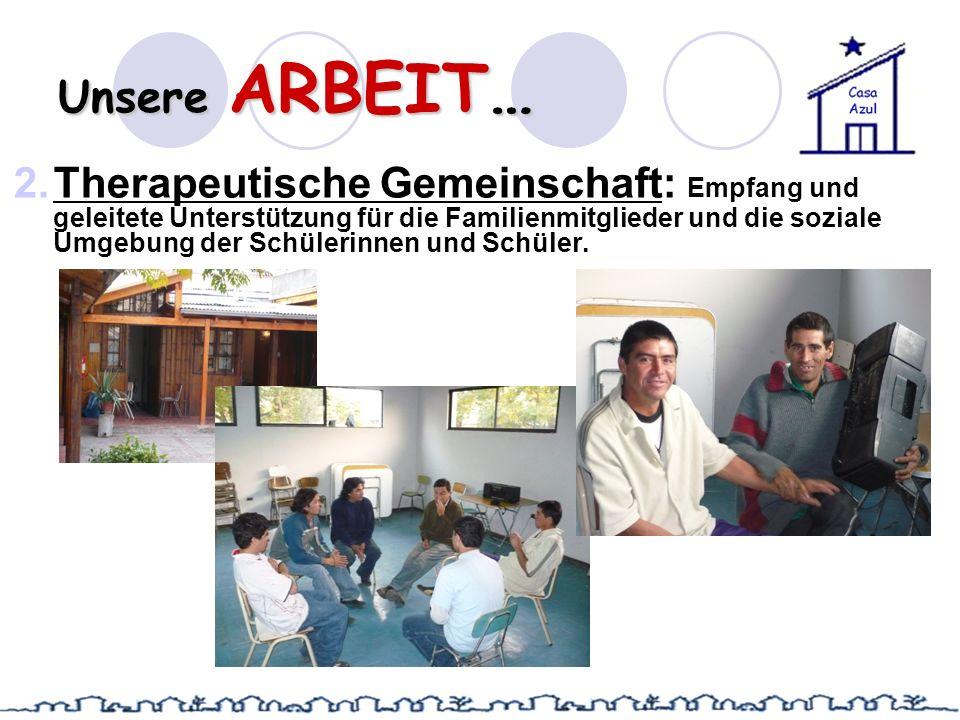 Unsere ARBEIT… 2.Therapeutische Gemeinschaft: Empfang und geleitete Unterstützung für die Familienmitglieder und die soziale Umgebung der Schülerinnen