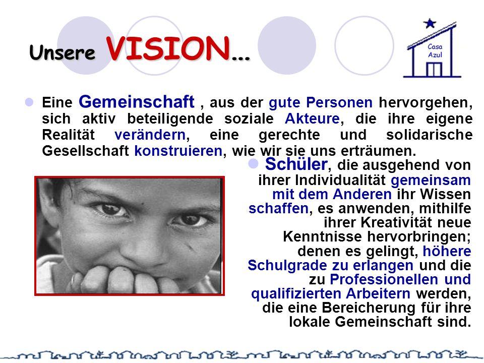 Unsere VISION… Eine Gemeinschaft, aus der gute Personen hervorgehen, sich aktiv beteiligende soziale Akteure, die ihre eigene Realität verändern, eine