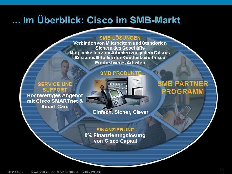© 2006 Cisco Systems, Inc. All rights reserved.Cisco ConfidentialPresentation_ID 52 … I m Überblick: Cisco im SMB-Markt SMB PRODUKTE Einfach, Sicher,