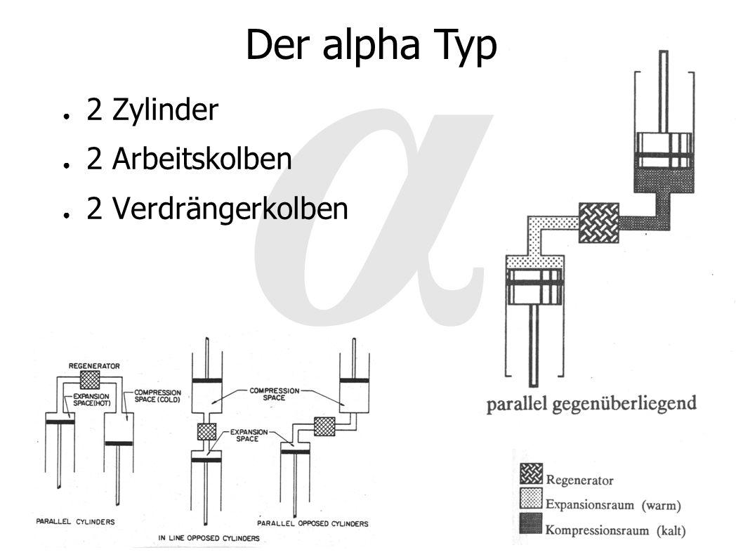 α Der alpha Typ 2 Zylinder 2 Arbeitskolben 2 Verdrängerkolben