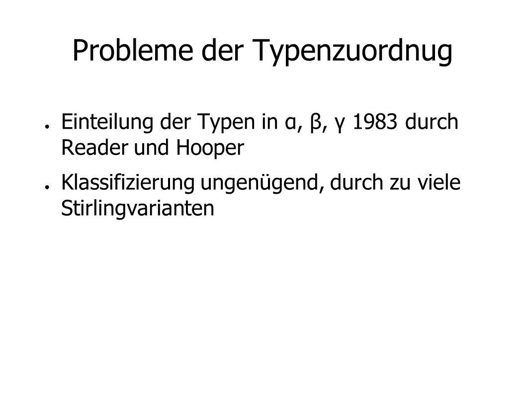 Probleme der Typenzuordnug Einteilung der Typen in α, β, γ 1983 durch Reader und Hooper Klassifizierung ungenügend, durch zu viele Stirlingvarianten