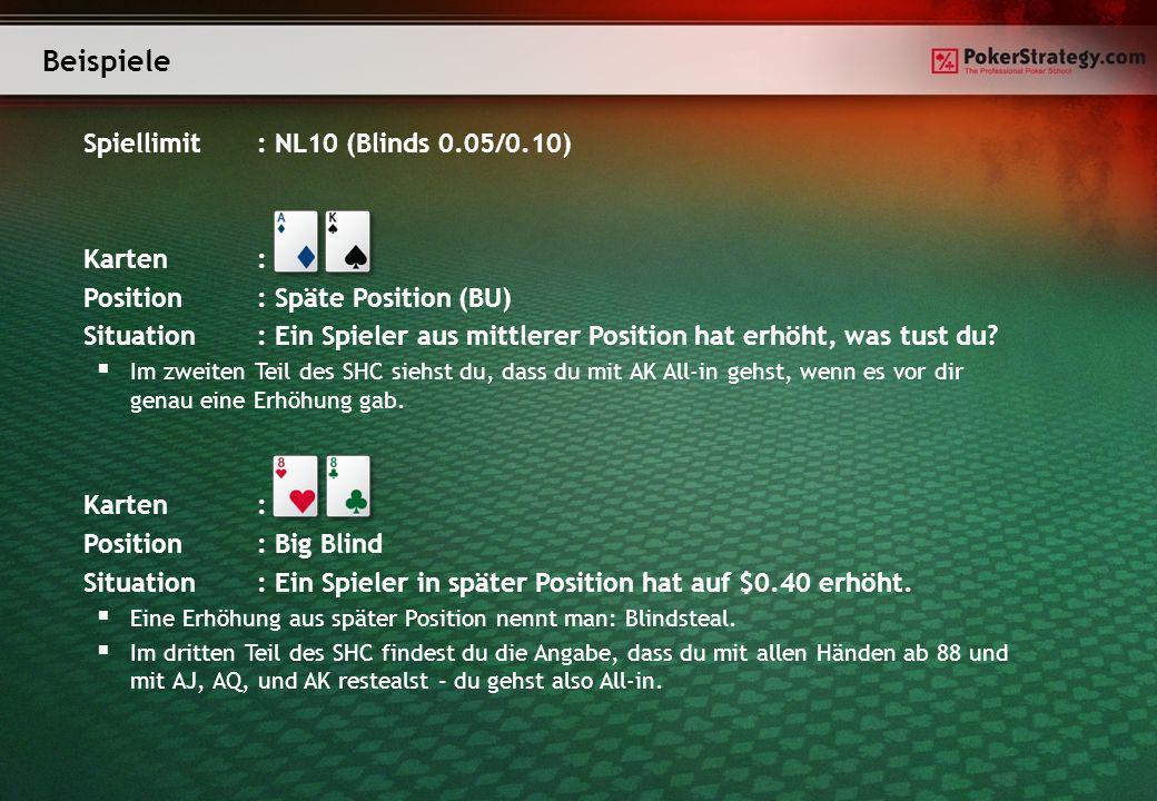 Spiellimit: NL10 (Blinds 0.05/0.10) Karten: Position: Späte Position (BU) Situation: Ein Spieler aus mittlerer Position hat erhöht, was tust du? I m z