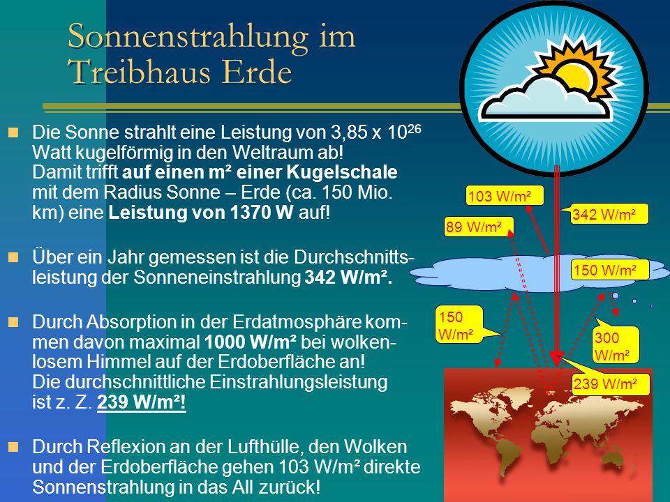 Sonnenstrahlung im Treibhaus Erde Die Sonne strahlt eine Leistung von 3,85 x 10 26 Watt kugelförmig in den Weltraum ab! Damit trifft auf einen m² eine
