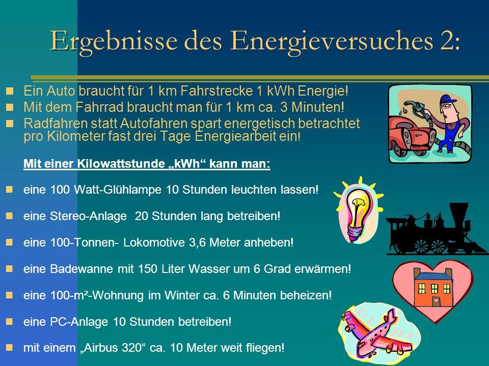 Ergebnisse des Energieversuches 2: Ein Auto braucht für 1 km Fahrstrecke 1 kWh Energie! Mit dem Fahrrad braucht man für 1 km ca. 3 Minuten! Radfahren