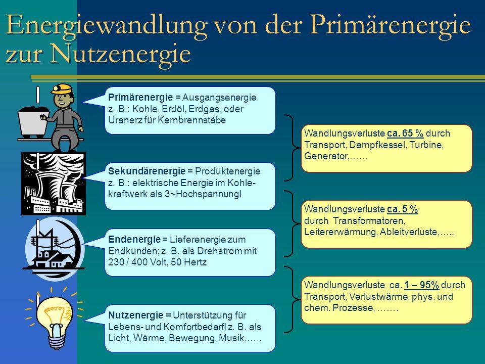 Energiewandlung von der Primärenergie zur Nutzenergie Primärenergie = Ausgangsenergie z. B.: Kohle, Erdöl, Erdgas, oder Uranerz für Kernbrennstäbe Sek