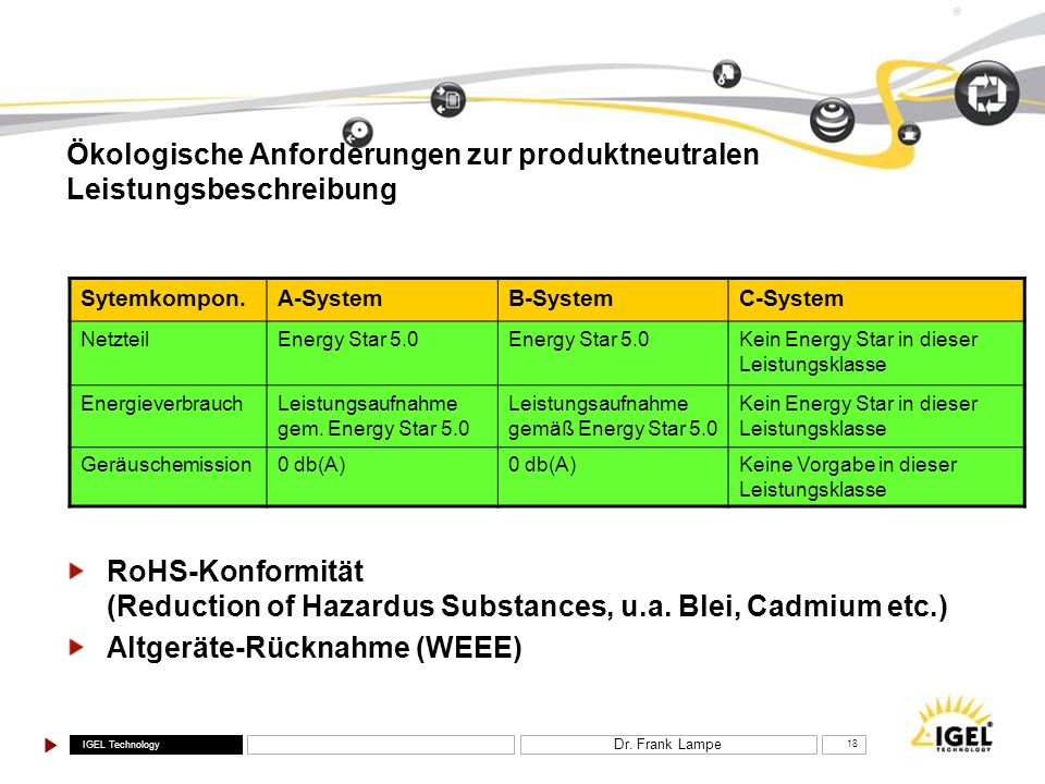 IGEL Technology ® Dr. Frank Lampe 18 Ökologische Anforderungen zur produktneutralen Leistungsbeschreibung Sytemkompon.A-SystemB-SystemC-System Netztei