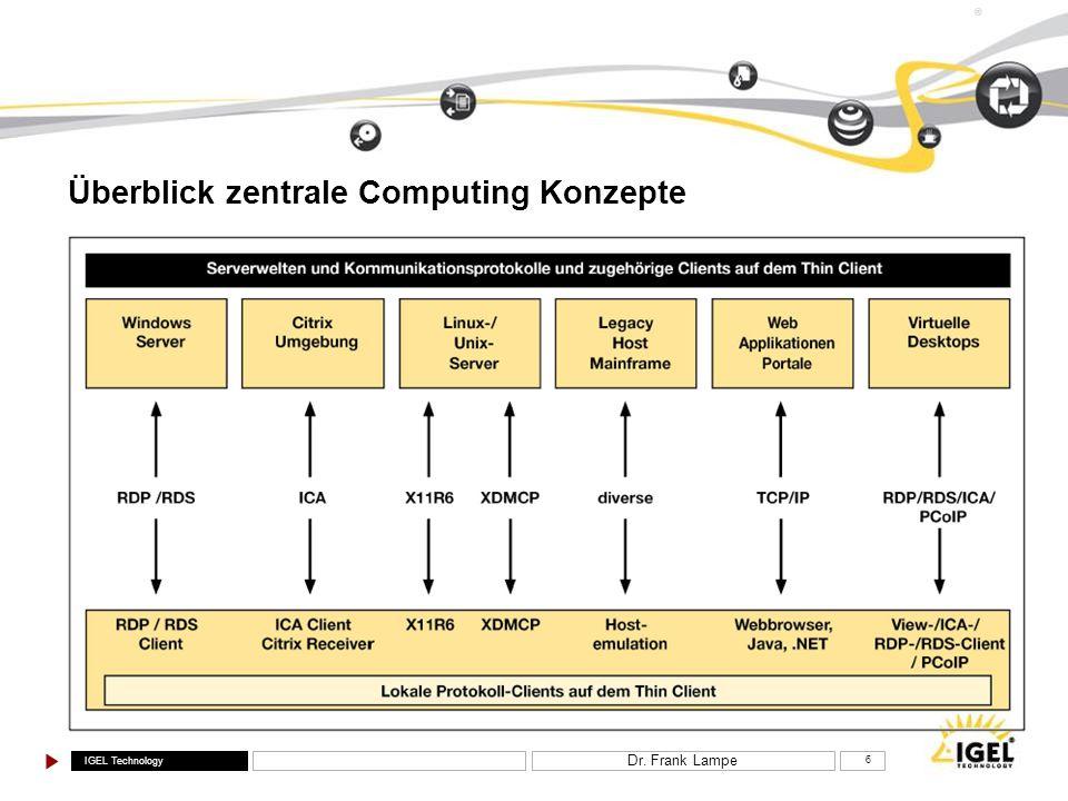 IGEL Technology ® Dr. Frank Lampe 6 Überblick zentrale Computing Konzepte