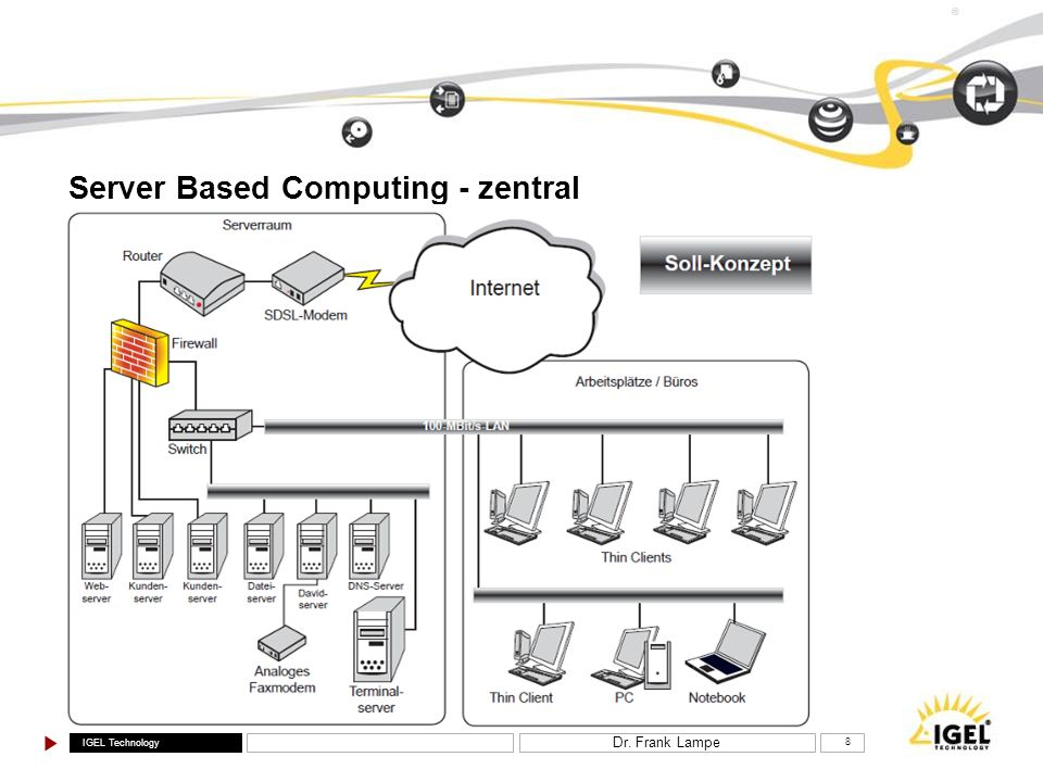 IGEL Technology ® Dr. Frank Lampe 8 Server Based Computing - zentral