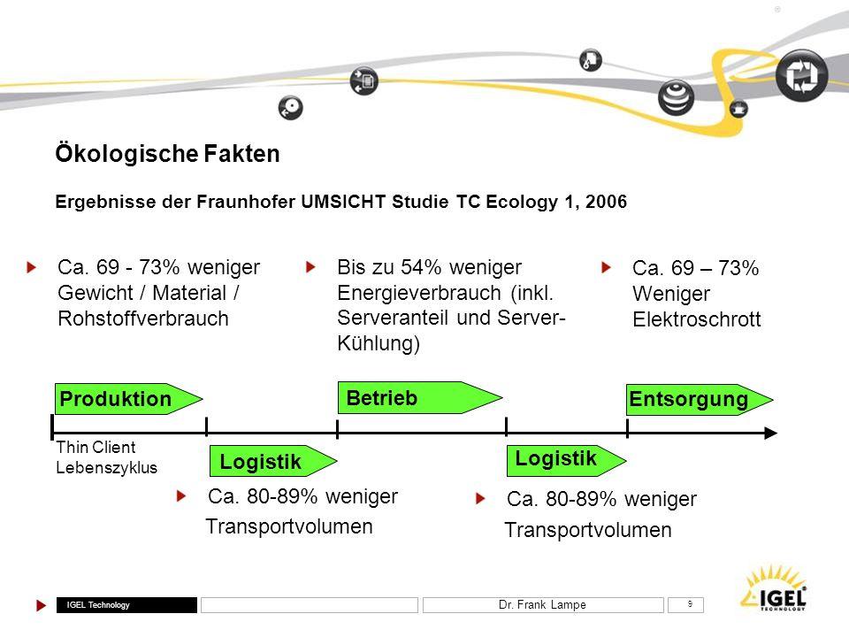 IGEL Technology ® Dr. Frank Lampe 9 Ökologische Fakten Ca. 69 - 73% weniger Gewicht / Material / Rohstoffverbrauch Bis zu 54% weniger Energieverbrauch