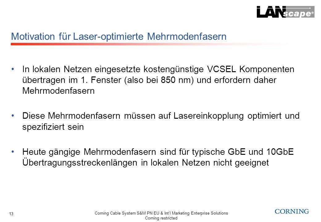 Corning Cable System S&M PN EU & Intl Marketing Enterprise Solutions Corning restricted 13 Motivation für Laser-optimierte Mehrmodenfasern In lokalen