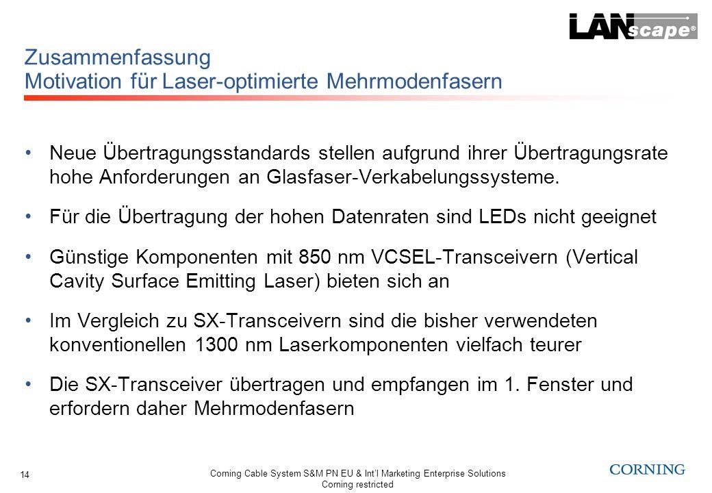 Corning Cable System S&M PN EU & Intl Marketing Enterprise Solutions Corning restricted 14 Zusammenfassung Motivation für Laser-optimierte Mehrmodenfa