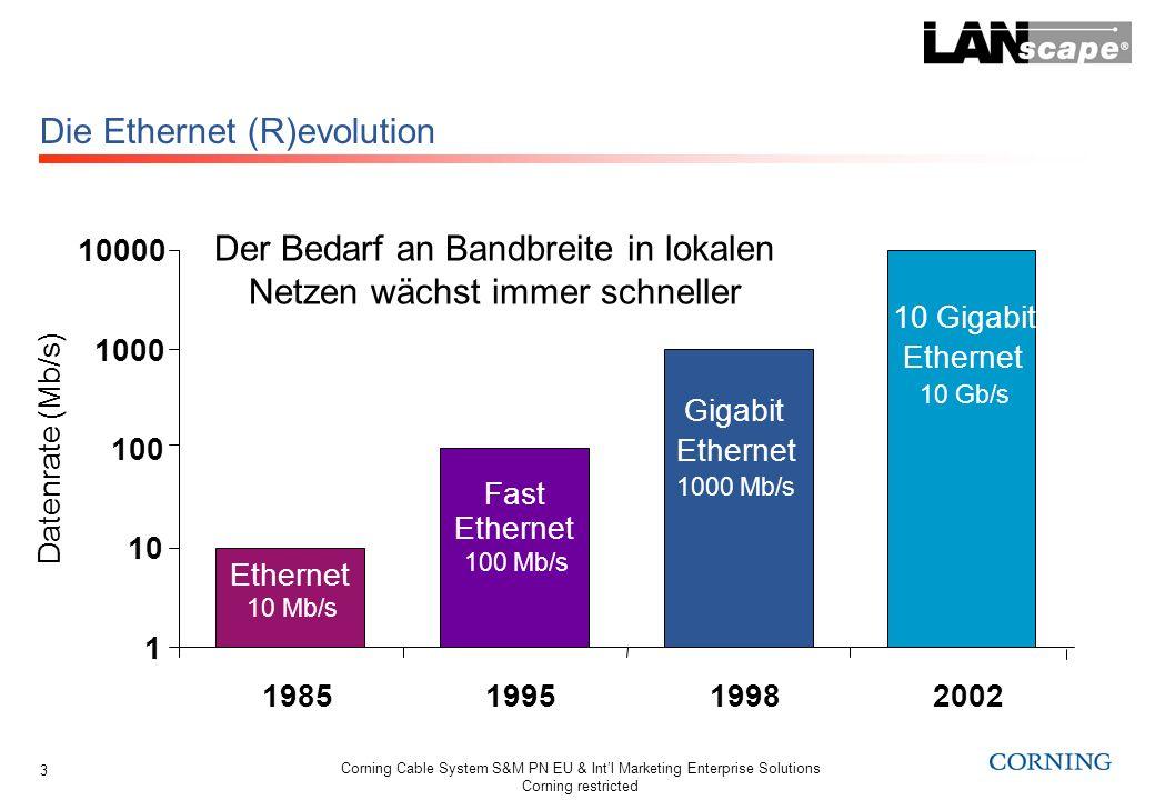 Corning Cable System S&M PN EU & Intl Marketing Enterprise Solutions Corning restricted 3 Die Ethernet (R)evolution 1 10 100 1000 10000 19851995199820