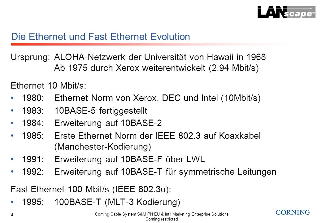 Corning Cable System S&M PN EU & Intl Marketing Enterprise Solutions Corning restricted 5 Gigabit Ethernet 1000 Mbit/s (IEEE 802.3z) 1998:1000BASE-CX (Twinax 150 Ohm - im Markt nicht durchgesetzt, da max.