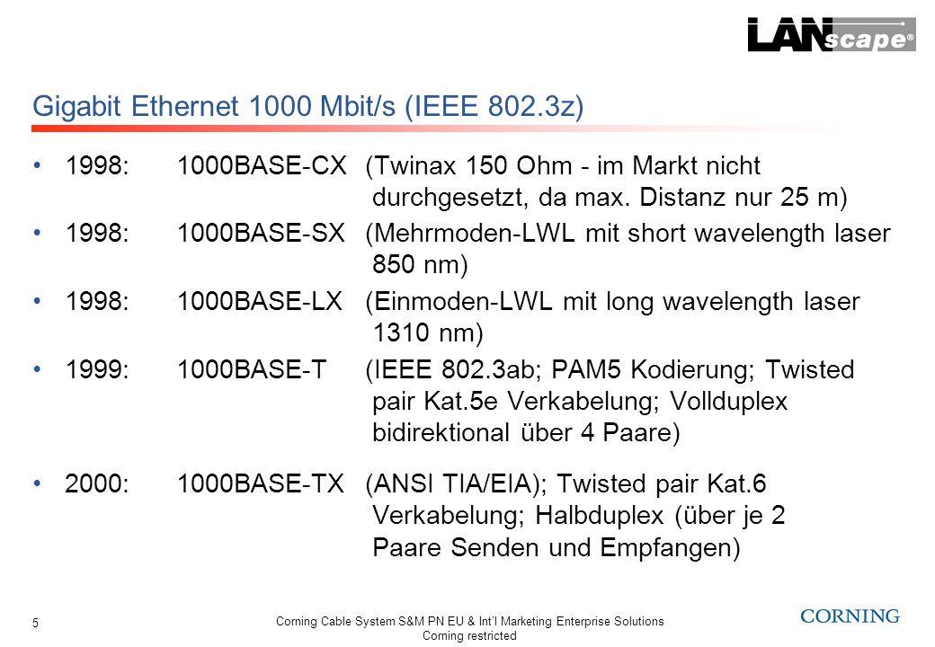 Corning Cable System S&M PN EU & Intl Marketing Enterprise Solutions Corning restricted 5 Gigabit Ethernet 1000 Mbit/s (IEEE 802.3z) 1998:1000BASE-CX