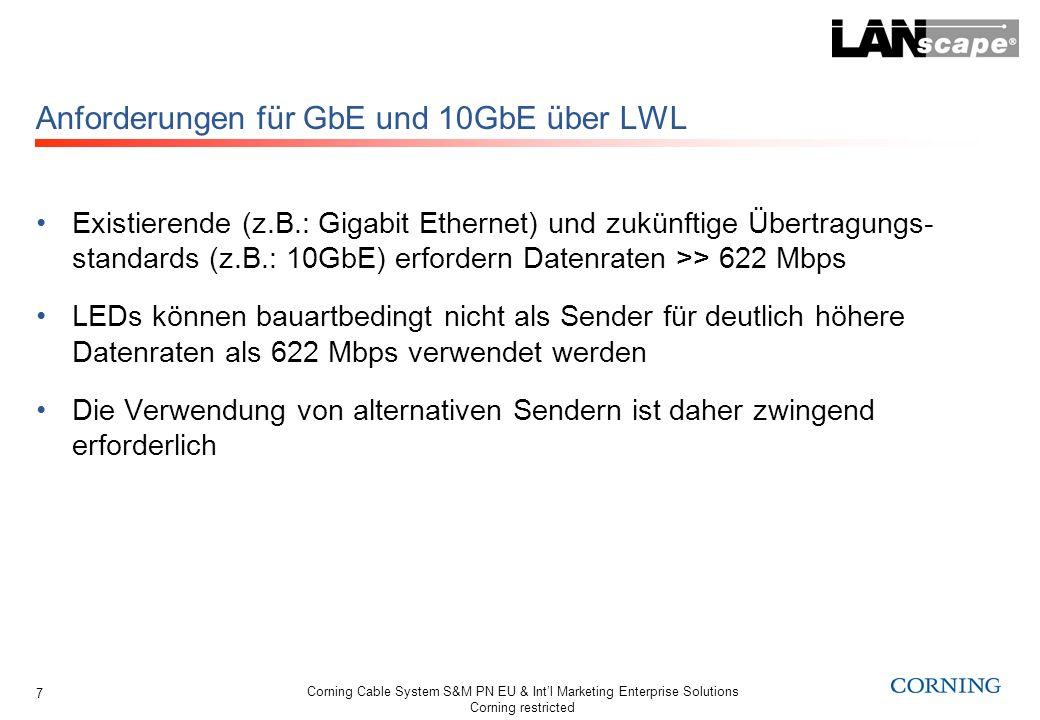 Corning Cable System S&M PN EU & Intl Marketing Enterprise Solutions Corning restricted 7 Anforderungen für GbE und 10GbE über LWL Existierende (z.B.: