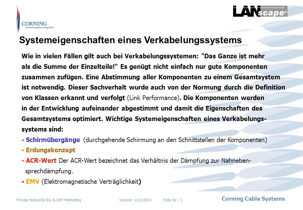 Version: 11/6/2013Folie Nr.: 1 Corning Cable Systems Private Networks EU & Intl Marketing Systemeigenschaften eines Verkabelungssystems Wie in vielen