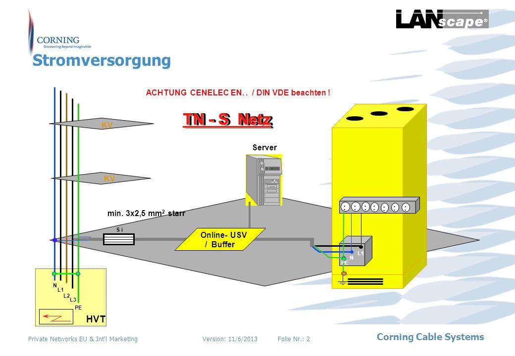 Version: 11/6/2013Folie Nr.: 2 Corning Cable Systems Private Networks EU & Intl Marketing KV min. 3x2,5 mm 2 starr N L1 L2 L3 PE N L1 ::: : : :: TN -