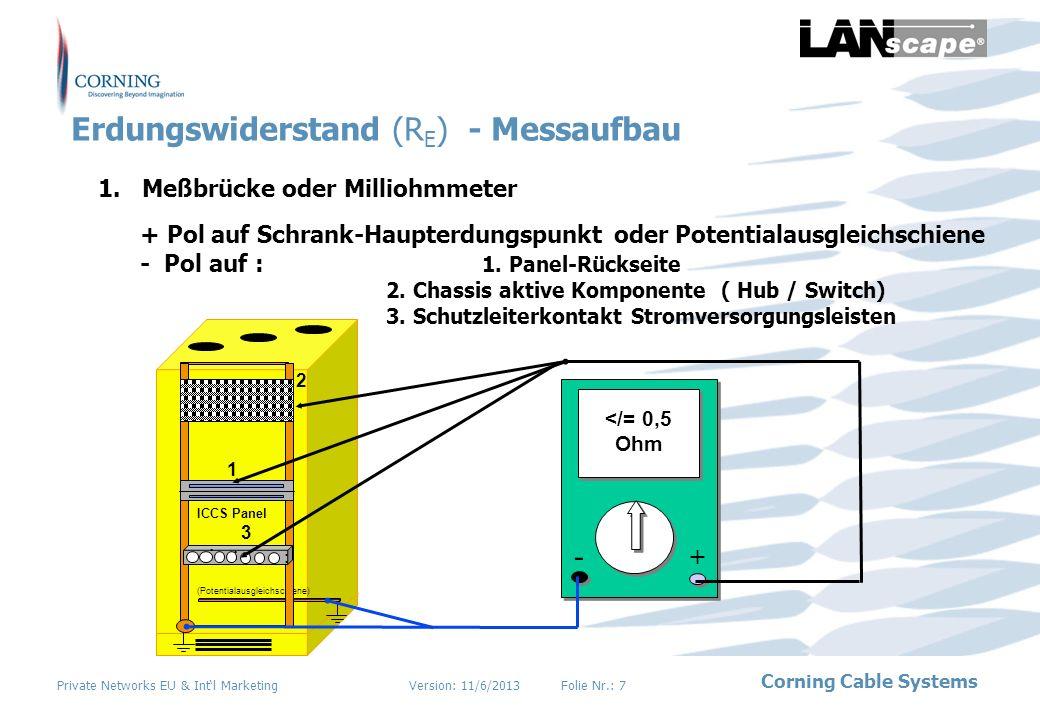 Version: 11/6/2013Folie Nr.: 8 Corning Cable Systems Private Networks EU & Intl Marketing Attenuation Cross Talk Ratio (ACR) Für die Qualität eines Übertragungskanals ist das Verhältnis von Nahneben- sprechdämpfung (a NEXT ) und Kabeldämpfung (a) entscheident.
