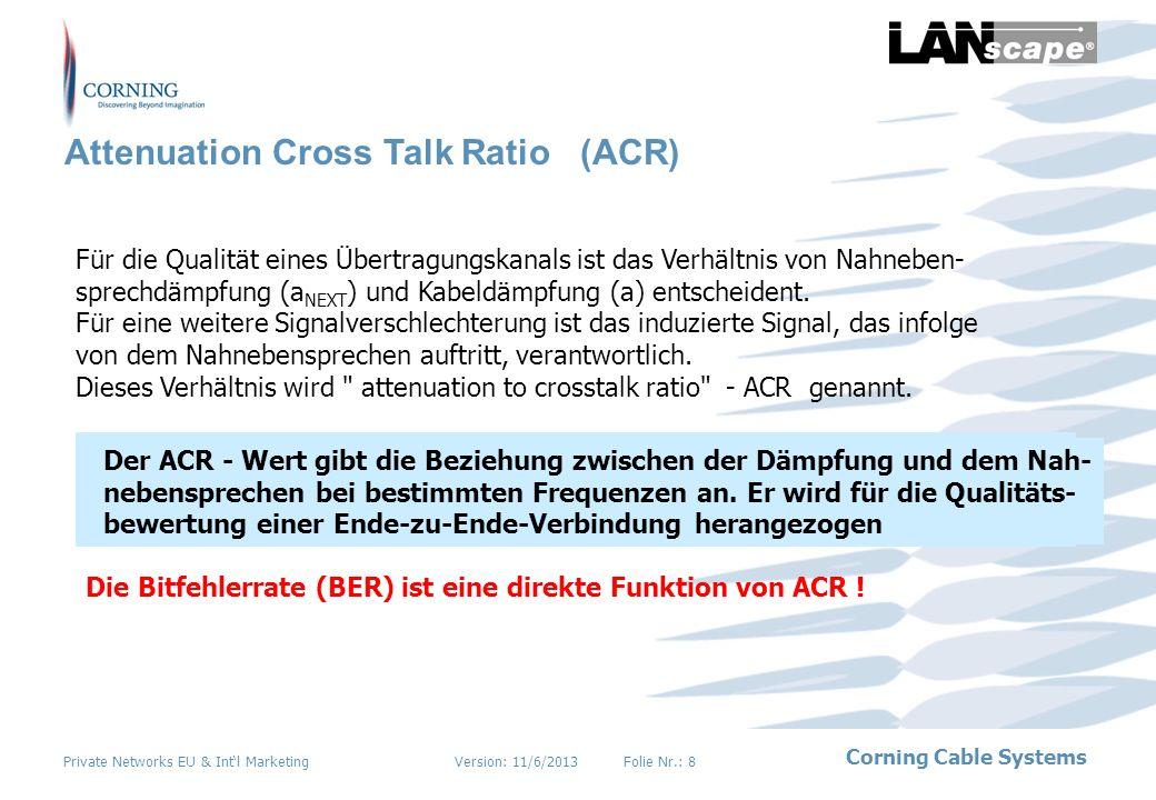 Version: 11/6/2013Folie Nr.: 8 Corning Cable Systems Private Networks EU & Intl Marketing Attenuation Cross Talk Ratio (ACR) Für die Qualität eines Üb