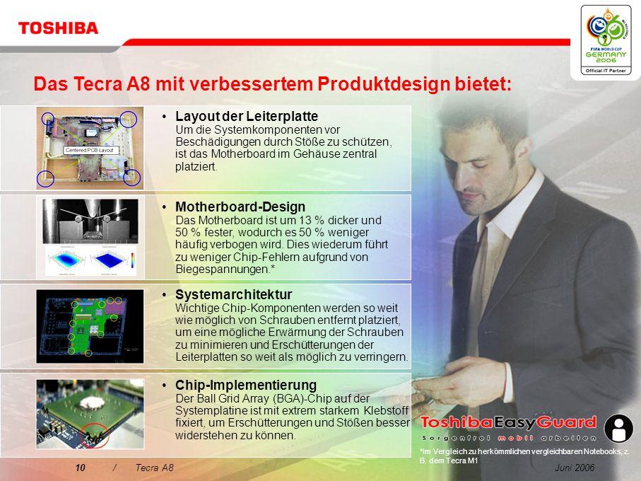 Juni 20069/Tecra A8 Bildschirmschutz Die Ränder des Bildschirms sind durch eine robuste Metallplatte und stoßdämpfendes Material geschützt. Display-Ge