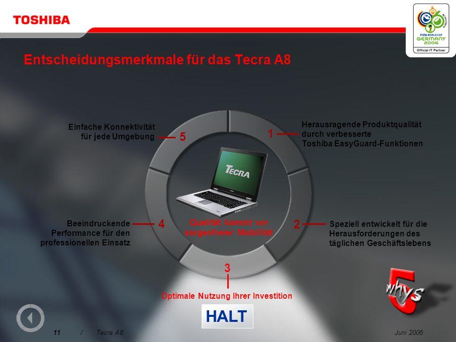 Juni 200610/Tecra A8 Motherboard-Design Das Motherboard ist um 13 % dicker und 50 % fester, wodurch es 50 % weniger häufig verbogen wird. Dies wiederu