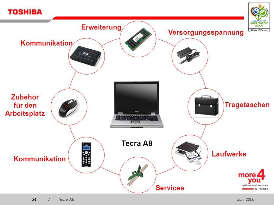 Juni 200623/Tecra A8 Prozessor/Technologie: Intel ® Centrino ® Mobiltechnologie mit Intel ® Core Duo-Prozessor T2400 (2 MB Cache, 1,83 GHz, 667 MHz FS