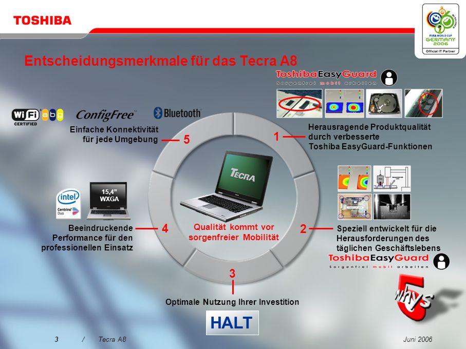 Juni 200623/Tecra A8 Prozessor/Technologie: Intel ® Centrino ® Mobiltechnologie mit Intel ® Core Duo-Prozessor T2400 (2 MB Cache, 1,83 GHz, 667 MHz FSB), Intel ® 945GM Express-Chipsatz und Intel ® PRO/Wireless 3945ABG-Netzwerkverbindung Betriebssystem: Microsoft ® Windows ® XP Professional Bildschirm: 15,4 WXGA TFT-Display (1.280 x 800 Bildpunkte) Festplatte: 80 GB (5.400 U/min.), Serial ATA Speicher: 512 MB, maximale Erweiterbarkeit: 4 GB DDR2 RAM (533 MHz) Optisches Laufwerk: DVD Super MultiDrive (Double Layer) Grafikadapter: Mobile Intel ® 945GM Express-Chipsatz, bis zu 128 MB RAM, 16 x PCI Express Kabelgebundene Kommunikation: Gigabit Ethernet LAN, internationales V.90-Modem (V.92-fähig) Kabellose Kommunikation: Wireless LAN (802.11a/b/g), Bluetooth 2.0 mit EDR (Enhanced Data Rate) Akku: Technologie: Lithium-Ionen-Akku, Betriebsdauer bis 04:00:00 Std.