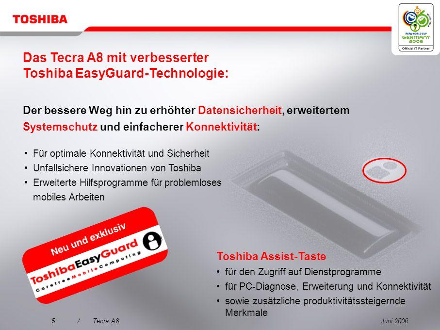 Juni 200615/Tecra A8 Entscheidungsmerkmale für das Tecra A8 Qualität kommt vor sorgenfreier Mobilität Beeindruckende Performance für den professionellen Einsatz 4 15,4 WXGA Speziell entwickelt für die Herausforderungen des täglichen Geschäftslebens Optimale Nutzung Ihrer Investition 2 3 5 Einfache Konnektivität für jede Umgebung 1 Herausragende Produktqualität durch verbesserte Toshiba EasyGuard-Funktionen