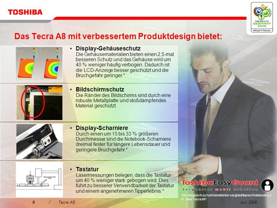 Juni 200619/Tecra A8 Entscheidungsmerkmale für das Tecra A8 1 2 3 4 Qualität kommt vor sorgenfreier Mobilität Speziell entwickelt für die Herausforderungen des täglichen Geschäftslebens Optimale Nutzung Ihrer Investition Beeindruckende Performance für den professionellen Einsatz Herausragende Produktqualität durch verbesserte Toshiba EasyGuard-Funktionen 5 Einfache Konnektivität für jede Umgebung