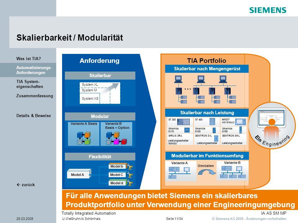 © Siemens AG 2008 - Änderungen vorbehalten IA AS SM MP 26.03.2008U.Weißhuhn/A.SchönhalsSeite 11/34 Totally Integrated Automation Details & Beweise Zus