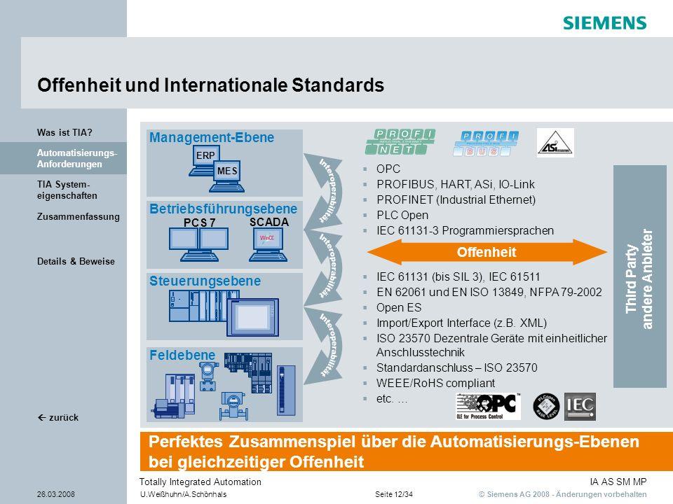 © Siemens AG 2008 - Änderungen vorbehalten IA AS SM MP 26.03.2008U.Weißhuhn/A.SchönhalsSeite 12/34 Totally Integrated Automation Details & Beweise Zus