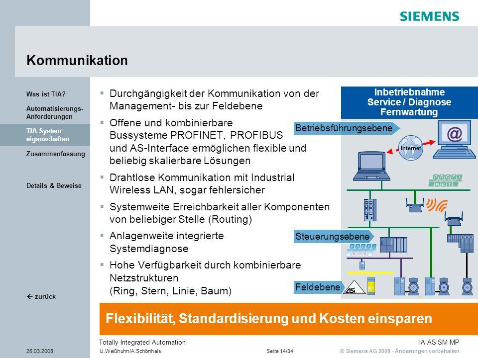 © Siemens AG 2008 - Änderungen vorbehalten IA AS SM MP 26.03.2008U.Weißhuhn/A.SchönhalsSeite 14/34 Totally Integrated Automation Details & Beweise Zus