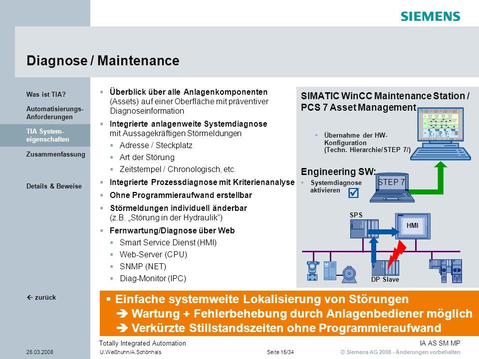 © Siemens AG 2008 - Änderungen vorbehalten IA AS SM MP 26.03.2008U.Weißhuhn/A.SchönhalsSeite 15/34 Totally Integrated Automation Details & Beweise Zus