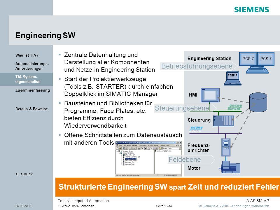 © Siemens AG 2008 - Änderungen vorbehalten IA AS SM MP 26.03.2008U.Weißhuhn/A.SchönhalsSeite 16/34 Totally Integrated Automation Details & Beweise Zus