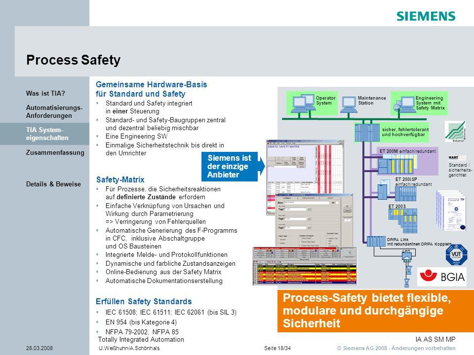 © Siemens AG 2008 - Änderungen vorbehalten IA AS SM MP 26.03.2008U.Weißhuhn/A.SchönhalsSeite 18/34 Totally Integrated Automation Details & Beweise Zus