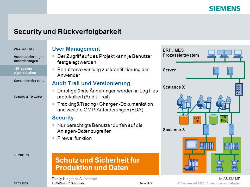 © Siemens AG 2008 - Änderungen vorbehalten IA AS SM MP 26.03.2008U.Weißhuhn/A.SchönhalsSeite 19/34 Totally Integrated Automation Details & Beweise Zus