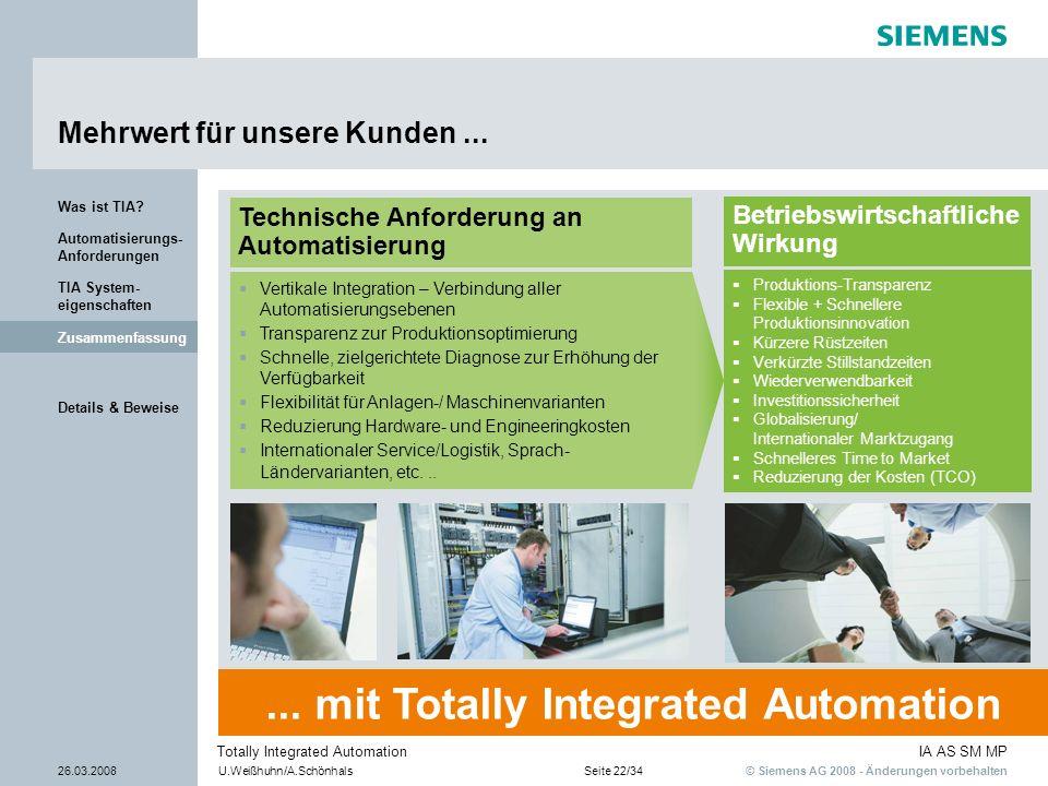 © Siemens AG 2008 - Änderungen vorbehalten IA AS SM MP 26.03.2008U.Weißhuhn/A.SchönhalsSeite 22/34 Totally Integrated Automation Details & Beweise Zus